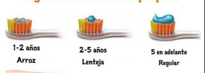 cantidad de pasta de dientes en bebes