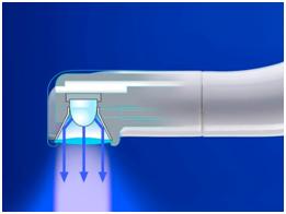 Fotopolimerización de la resina líquida